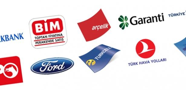 Türkiye'de 2014'ün en değerli 100 markası 1