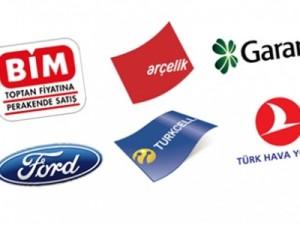 Türkiye'de 2014'ün en değerli 100 markası