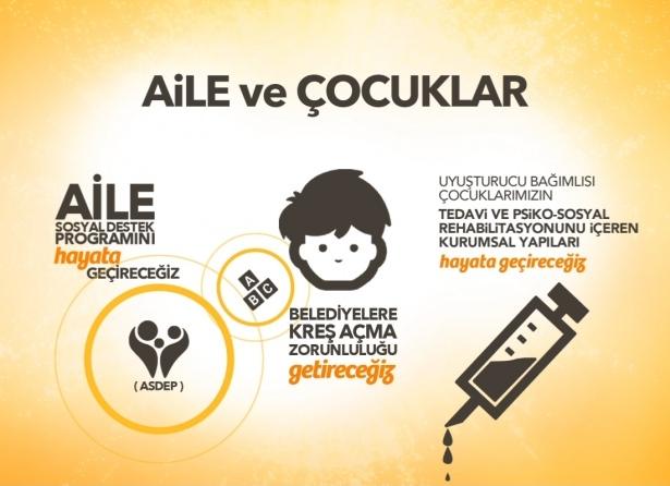 AK Parti'nin seçim beyannamesi 1