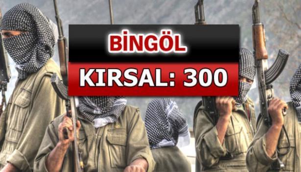 İşte PKK'lı hainlerin il il dağılımı 16