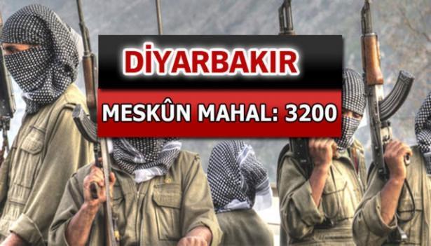 İşte PKK'lı hainlerin il il dağılımı 21