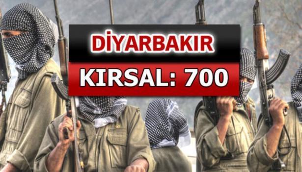 İşte PKK'lı hainlerin il il dağılımı 22