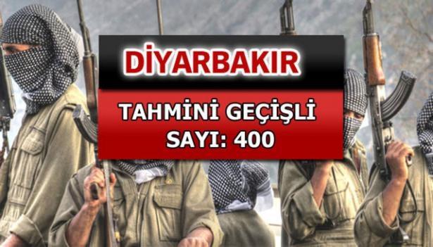 İşte PKK'lı hainlerin il il dağılımı 23