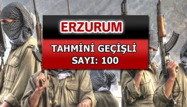 İşte PKK'lı hainlerin il il dağılımı 32