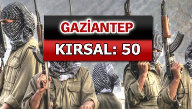 İşte PKK'lı hainlerin il il dağılımı 34