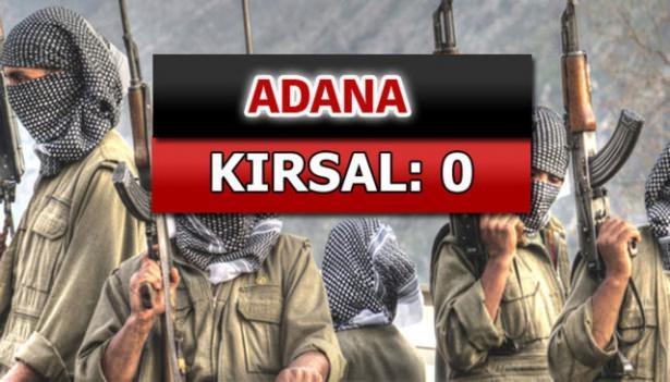 İşte PKK'lı hainlerin il il dağılımı 4