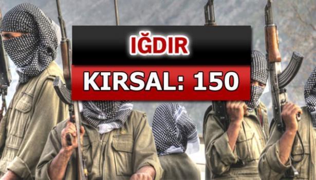 İşte PKK'lı hainlerin il il dağılımı 43