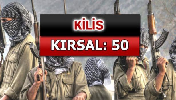 İşte PKK'lı hainlerin il il dağılımı 49