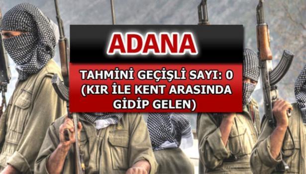 İşte PKK'lı hainlerin il il dağılımı 5