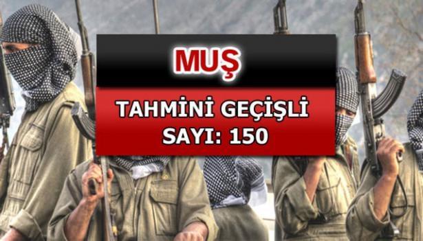 İşte PKK'lı hainlerin il il dağılımı 56