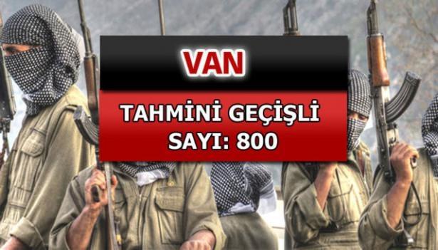 İşte PKK'lı hainlerin il il dağılımı 71