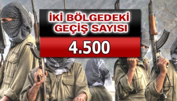 İşte PKK'lı hainlerin il il dağılımı 81