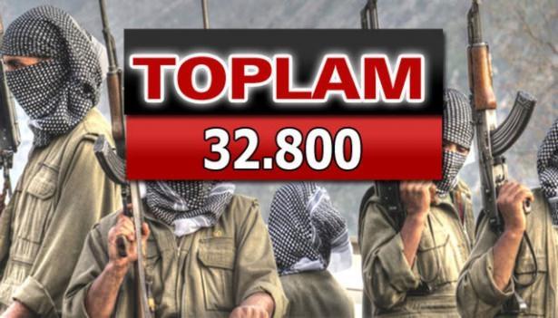 İşte PKK'lı hainlerin il il dağılımı 86