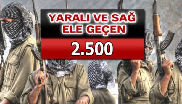 İşte PKK'lı hainlerin il il dağılımı 88