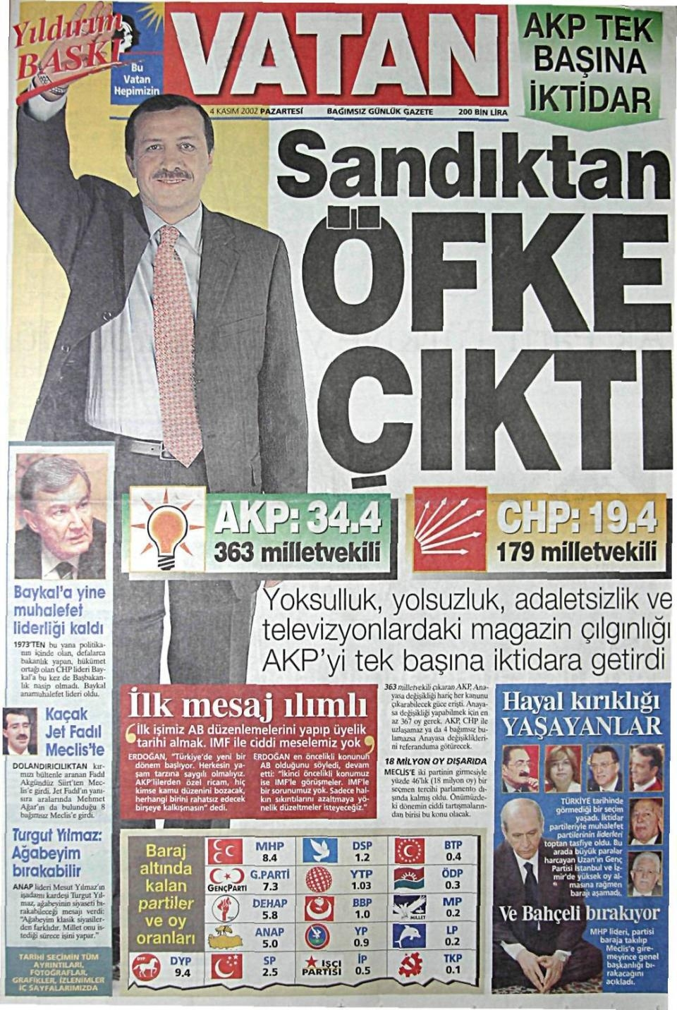 Cumhurbaşkanı Erdoğan'ın ilk kez göreceğiniz fotoğrafları 72