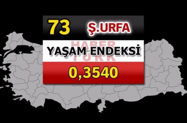 İşte Türkiye'nin yaşanabilirliği en yüksek ili 10
