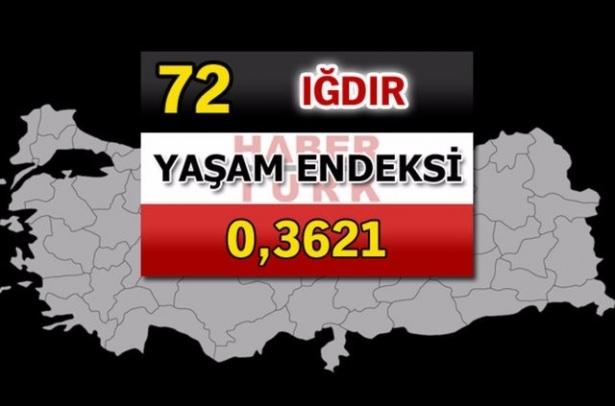 İşte Türkiye'nin yaşanabilirliği en yüksek ili 11