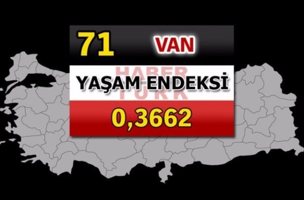İşte Türkiye'nin yaşanabilirliği en yüksek ili 12