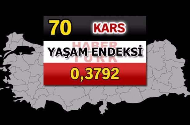 İşte Türkiye'nin yaşanabilirliği en yüksek ili 13