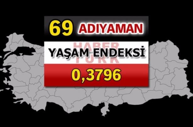 İşte Türkiye'nin yaşanabilirliği en yüksek ili 14