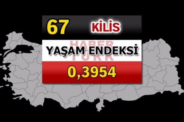 İşte Türkiye'nin yaşanabilirliği en yüksek ili 16