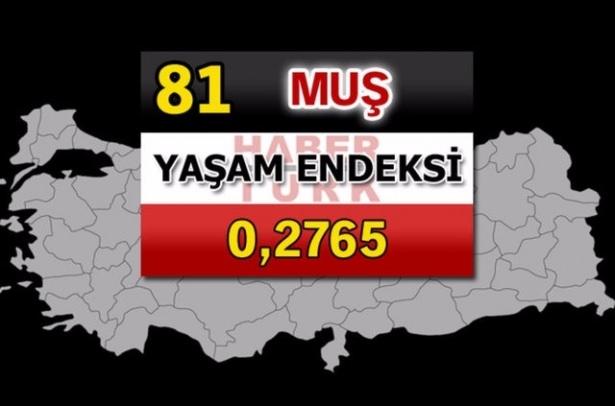 İşte Türkiye'nin yaşanabilirliği en yüksek ili 2