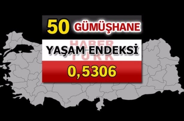 İşte Türkiye'nin yaşanabilirliği en yüksek ili 33