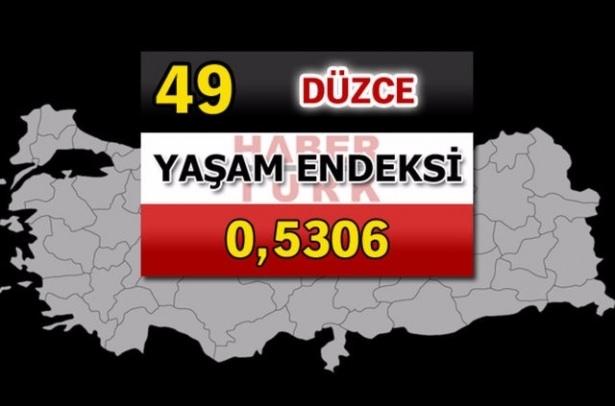 İşte Türkiye'nin yaşanabilirliği en yüksek ili 34