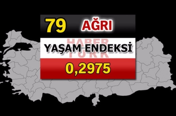 İşte Türkiye'nin yaşanabilirliği en yüksek ili 4