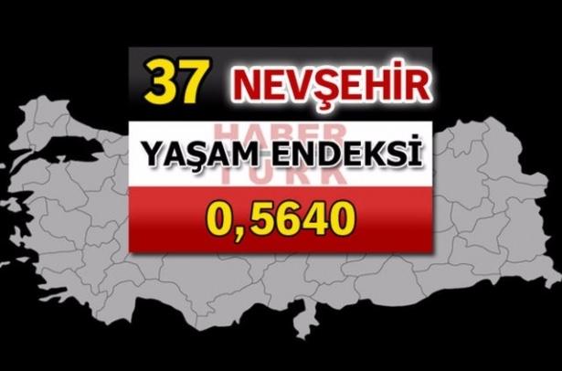İşte Türkiye'nin yaşanabilirliği en yüksek ili 46