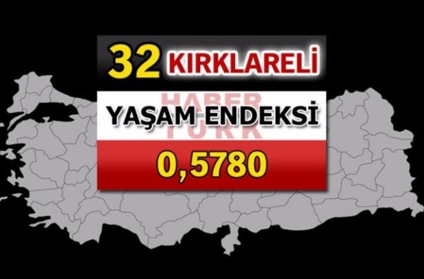 İşte Türkiye'nin yaşanabilirliği en yüksek ili 51