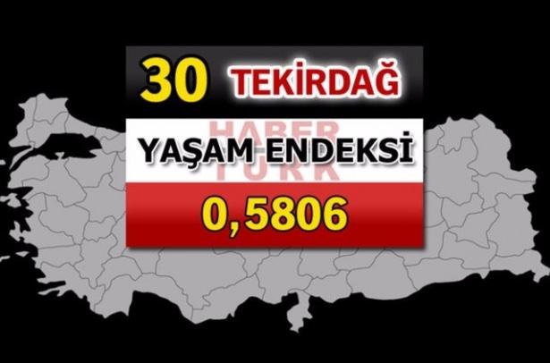 İşte Türkiye'nin yaşanabilirliği en yüksek ili 53