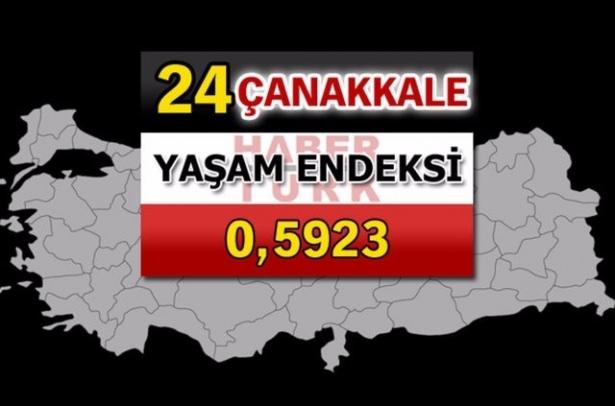 İşte Türkiye'nin yaşanabilirliği en yüksek ili 59
