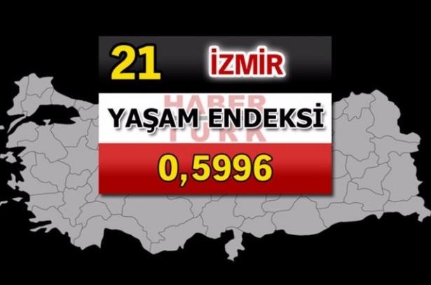 İşte Türkiye'nin yaşanabilirliği en yüksek ili 62
