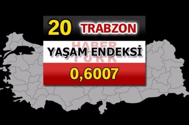 İşte Türkiye'nin yaşanabilirliği en yüksek ili 63