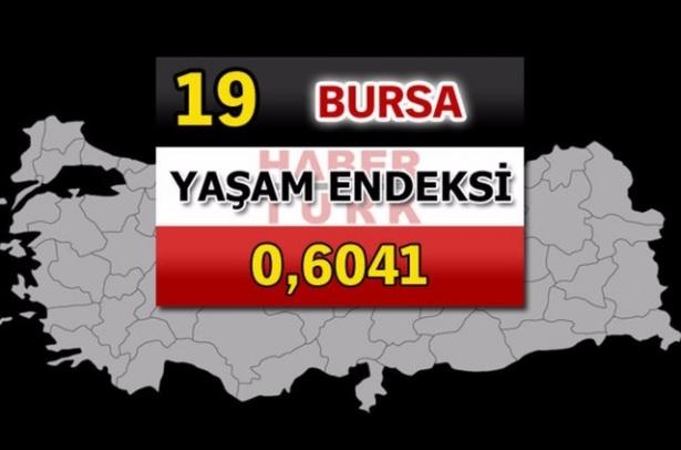 İşte Türkiye'nin yaşanabilirliği en yüksek ili 64
