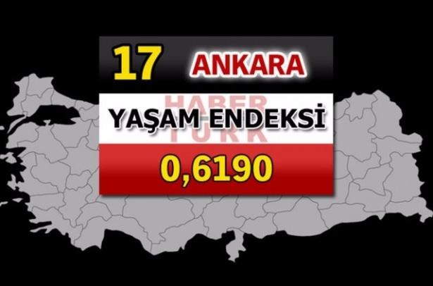 İşte Türkiye'nin yaşanabilirliği en yüksek ili 66