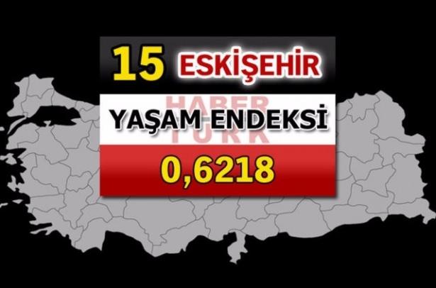 İşte Türkiye'nin yaşanabilirliği en yüksek ili 68