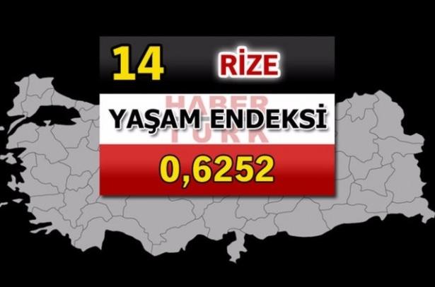 İşte Türkiye'nin yaşanabilirliği en yüksek ili 69