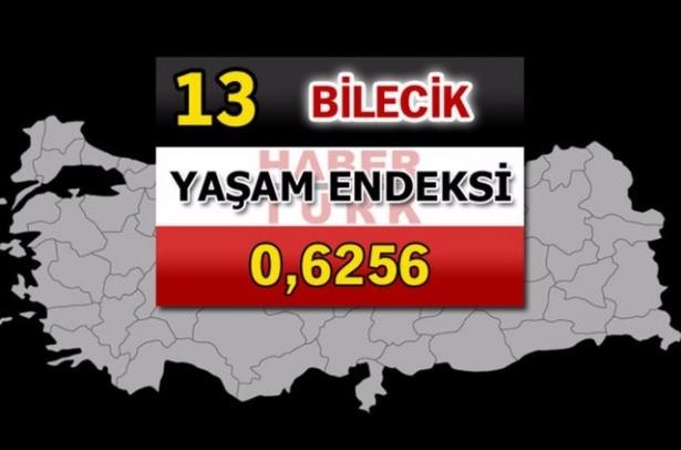 İşte Türkiye'nin yaşanabilirliği en yüksek ili 70