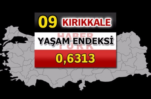 İşte Türkiye'nin yaşanabilirliği en yüksek ili 74