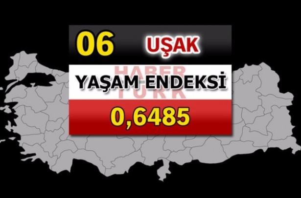 İşte Türkiye'nin yaşanabilirliği en yüksek ili 77