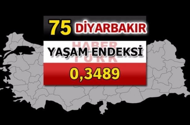 İşte Türkiye'nin yaşanabilirliği en yüksek ili 8