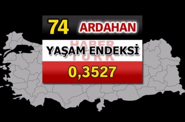 İşte Türkiye'nin yaşanabilirliği en yüksek ili 9