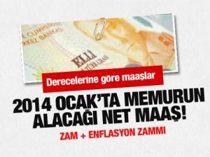2014 Ocak'ta memurun alacağı net maaş