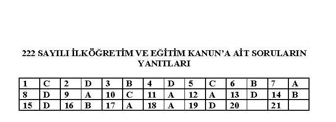 Müdür Yardımcılığı Sınavı Soru Bankası - 222 sayılı kanun 4