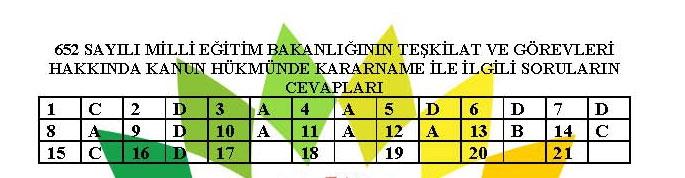 Müdür Yardımcılığı Sınavı Soru Bankası - 652 MEB Teşkilat 5