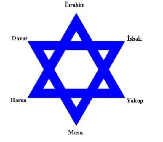 Davut yıldızı nedir? Ne anlama geliyor? 2