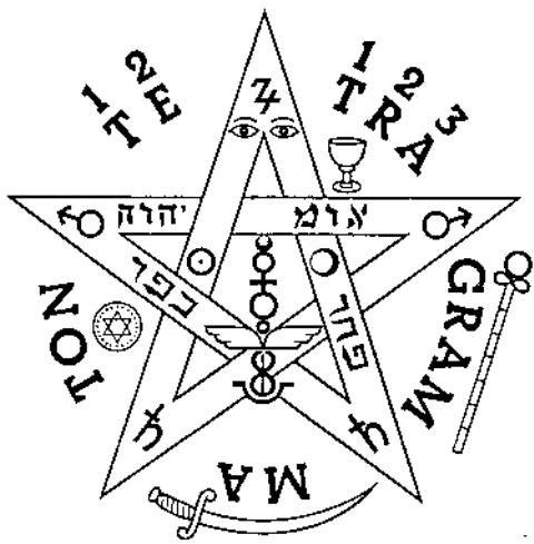 Davut yıldızı nedir? Ne anlama geliyor? 7
