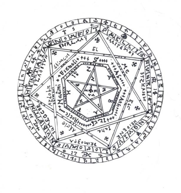 Davut yıldızı nedir? Ne anlama geliyor? 8
